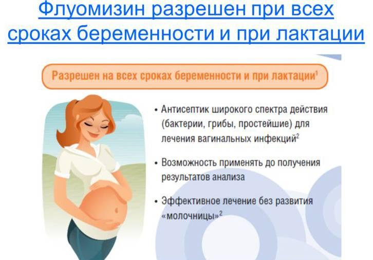 Признаки и способы определения беременности при грудном вскармливании
