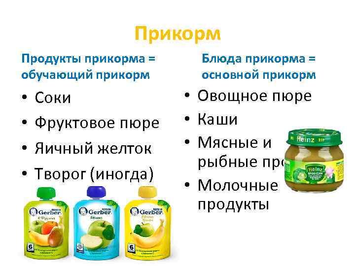 Сроки введения прикорма - прикорм
