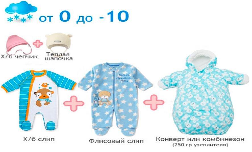 Учимся одевать ребенка от 1 до 3 лет по погоде