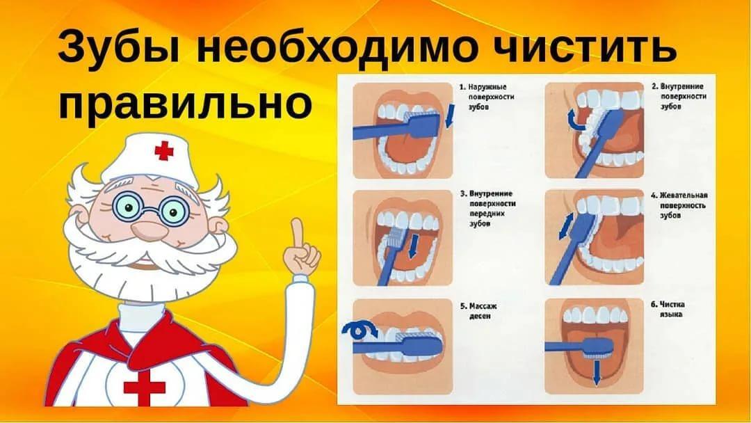 Топ 12 мифов о детской стоматологии   молочные зубы можно не лечить?