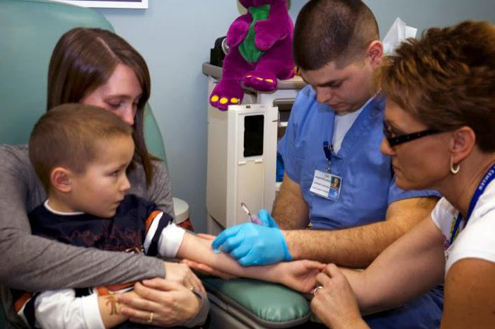 Взятие крови из периферической вены (детям до трёх лет) в клиникие «мама папа я» в москве