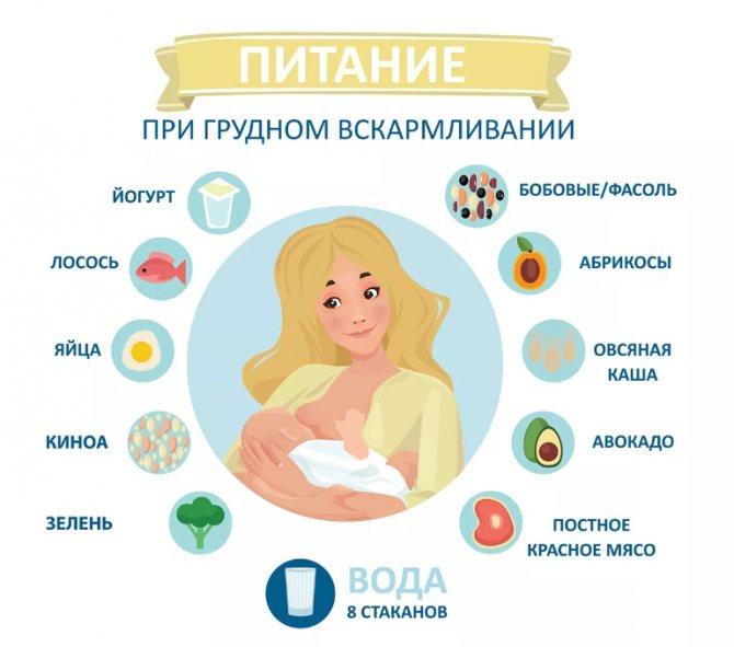Влияние диеты на пол ребенка   что кушать перед родами