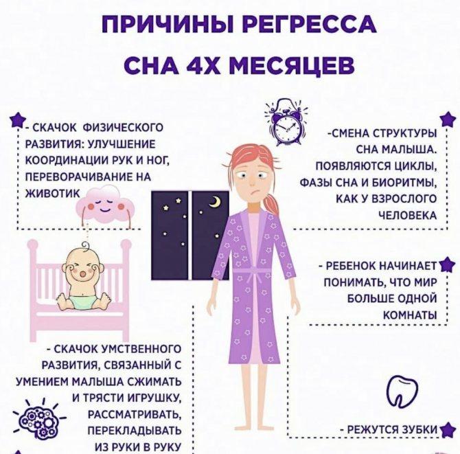 Регресс сна у ребенка: причины и признаки