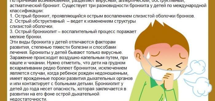 Сильный сухой лающий кашель у ребенка без температуры