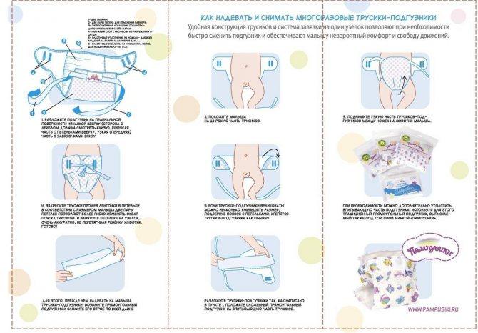 Сколько подгузников нужно новорожденному в день и месяц