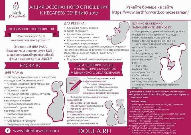 Беременность при грудном вскармливании: можно ли забеременеть в период лактации