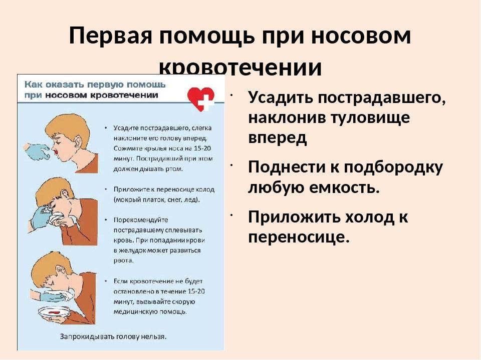 Кровотечение из уха. причины, симптомы и лечение
