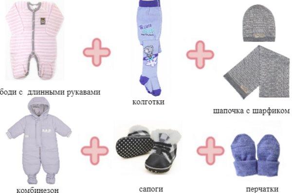 Как одеть новорожденных на прогулку: зимой, летом, весной и осенью / mama66.ru