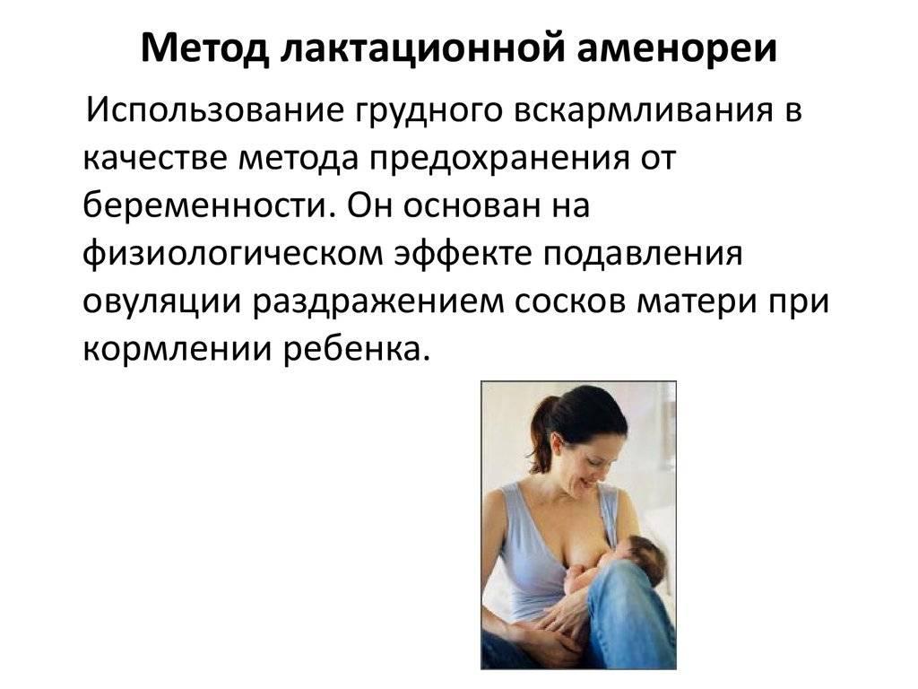 Естественная контрацепция.