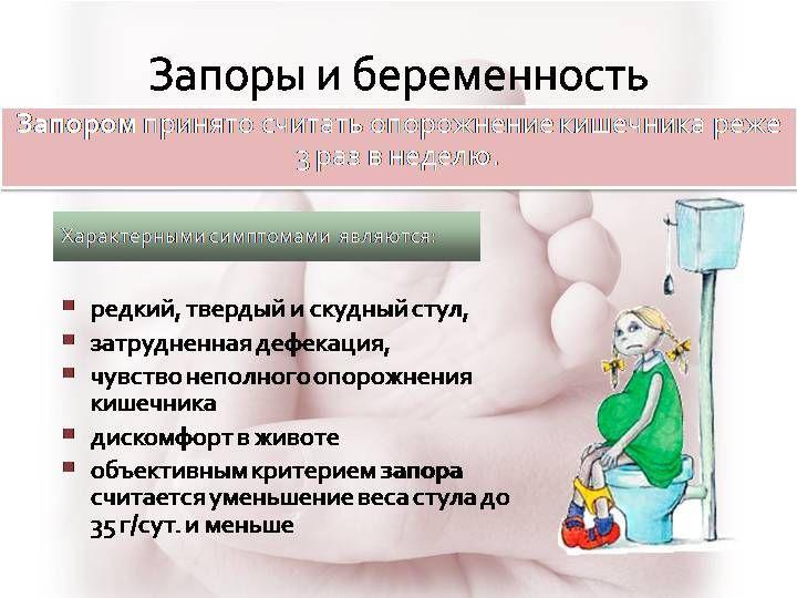 Запор при беременности: причины и методы устранения