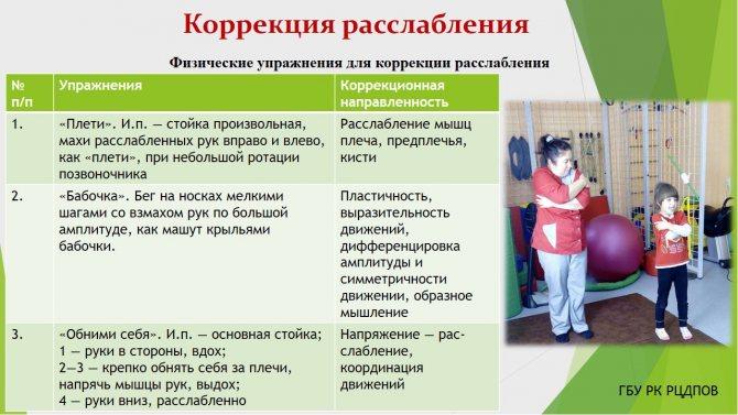 Гиперактивный ребенок и спорт: какую секцию выбрать