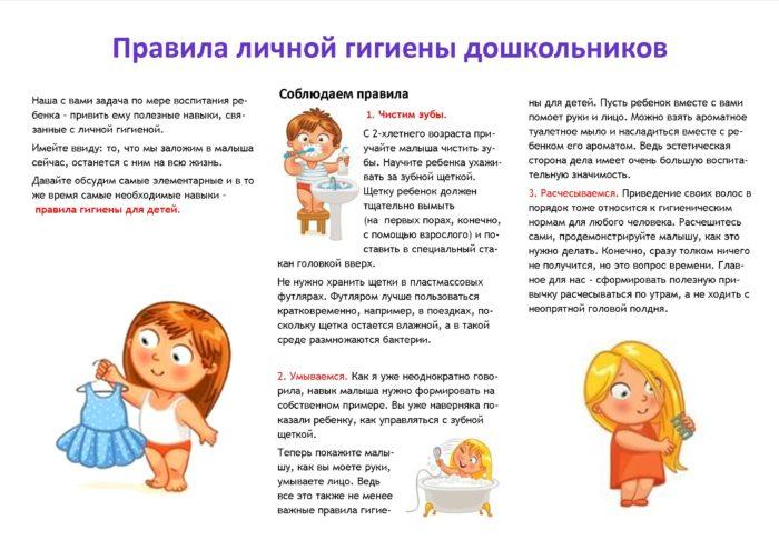 Гигиена питания - правила для детей и подростков  - zewa