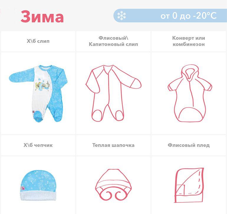 Как одеть новорожденного летом на прогулку | мамина любовь