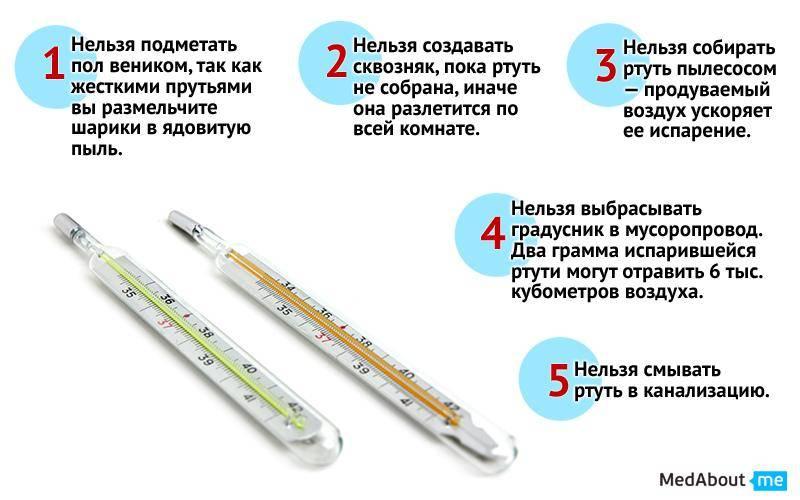 Как мерить температуру грудничку: советы и рекомендации