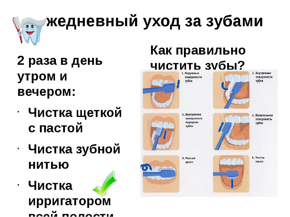 Статья о стоматологии: 20 проверенных советов по подготовке ребенка к приему стоматолога