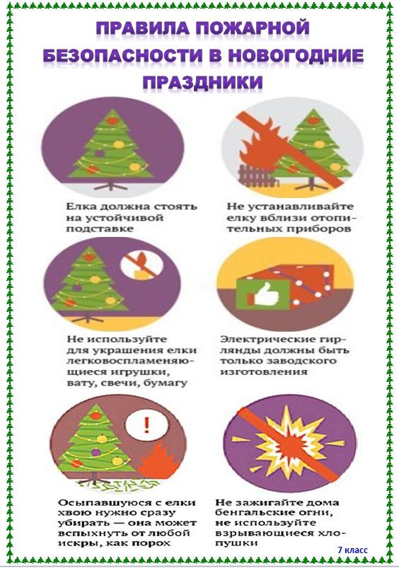 Классный час «пожарная безопасность в новогодние праздники». начальная школа