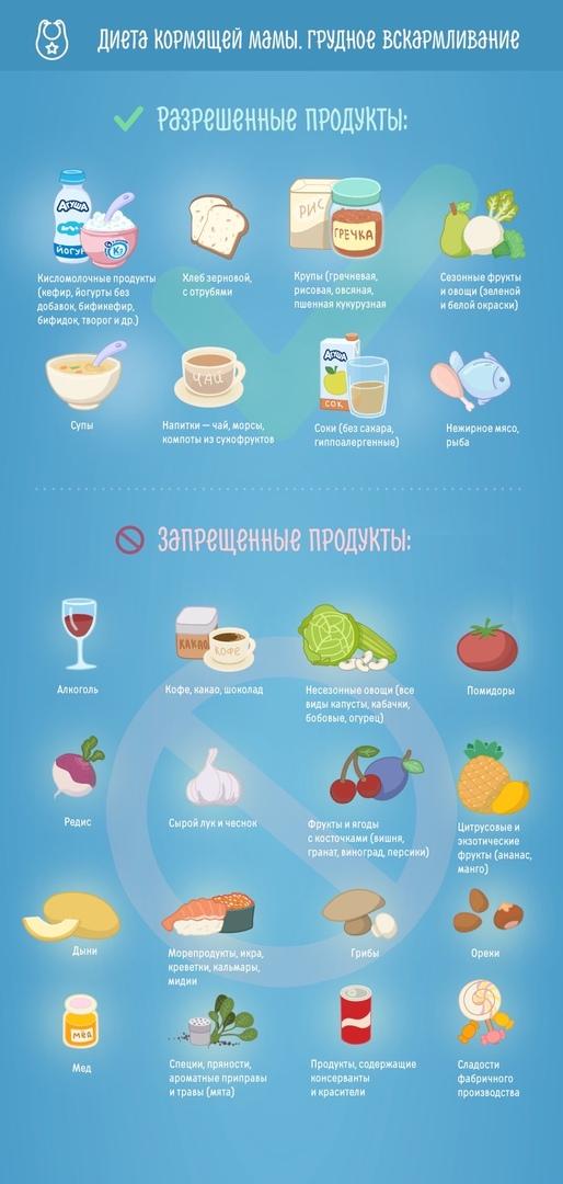 Какие компоты можно пить кормящим мамам