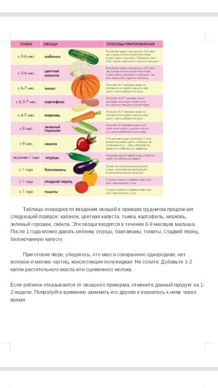 6 советов родителям по введению томатов в рацион малыша