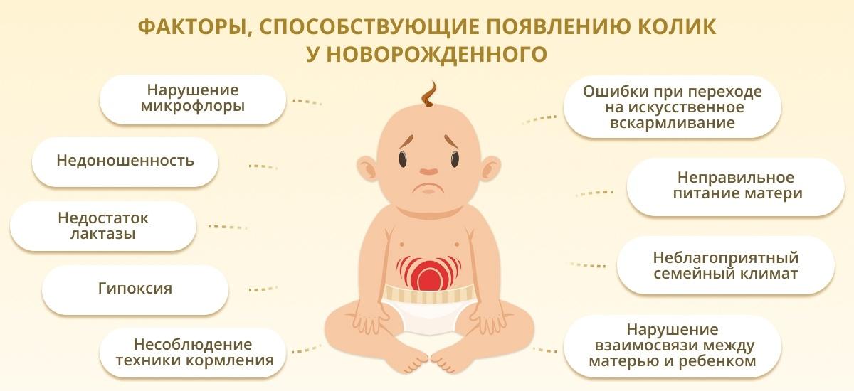 Как понять, что у ребенка колики?