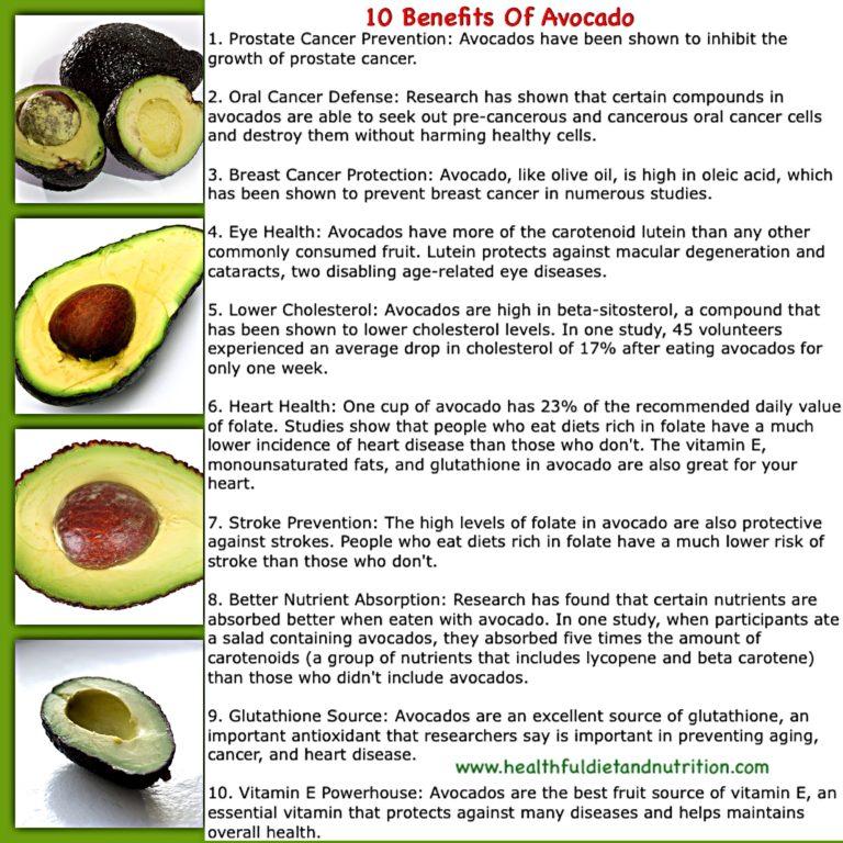 Можно ли авокадо при грудном вскармливании новорожденного. польза, правила и нормы употребления при гв авокадо, с какого месяца