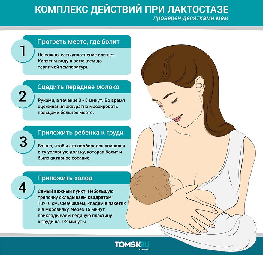 Как правильно массировать грудь при гв